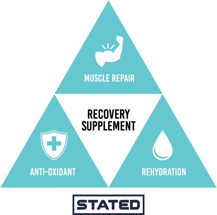 Recovery Muscle Antioxidant Hydration